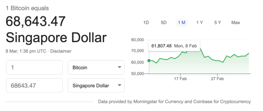 Google Spot Rate BTC to SGD