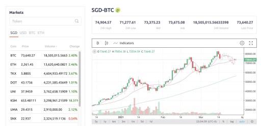 Tokenize Trading Platform