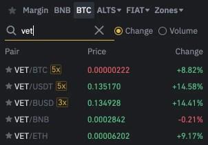 Binance VET Trading Pairs