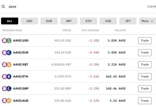 Kraken AAVE Trading Pairs