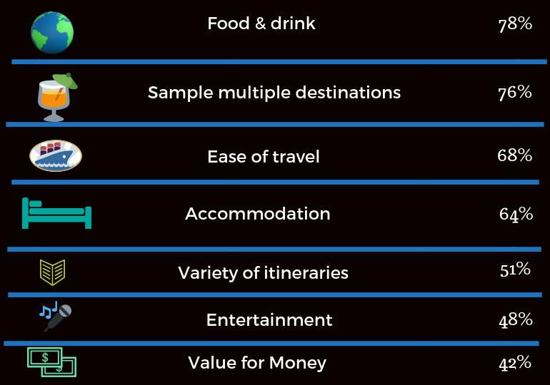 reasons for cruising