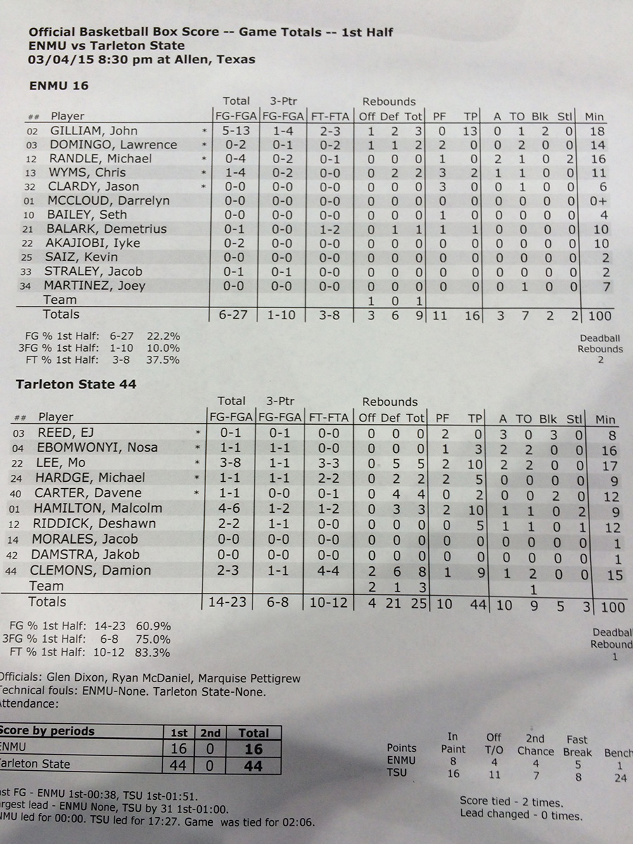 Halftime box score courtesy LSC