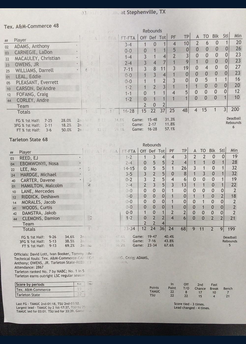 Box score from Tarleton Athletic Communications