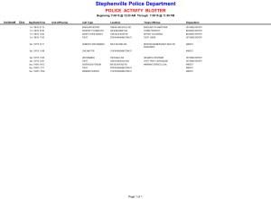 20151106-1109 Police Activity Blotter