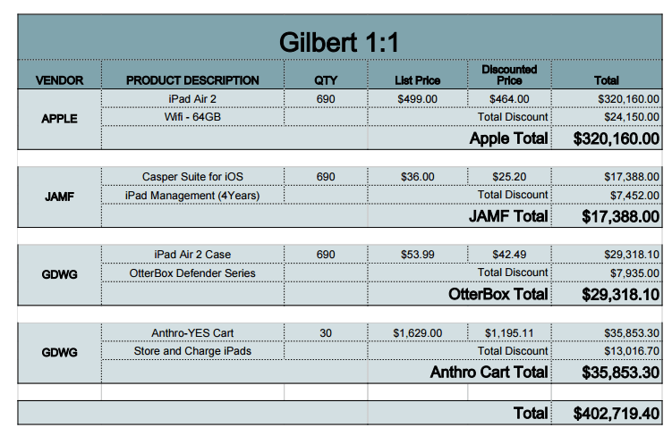 Gilbert Intermediate iPad costs