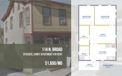 Available for rent: 114 North Broad – 201, Peekskill, NY 10566