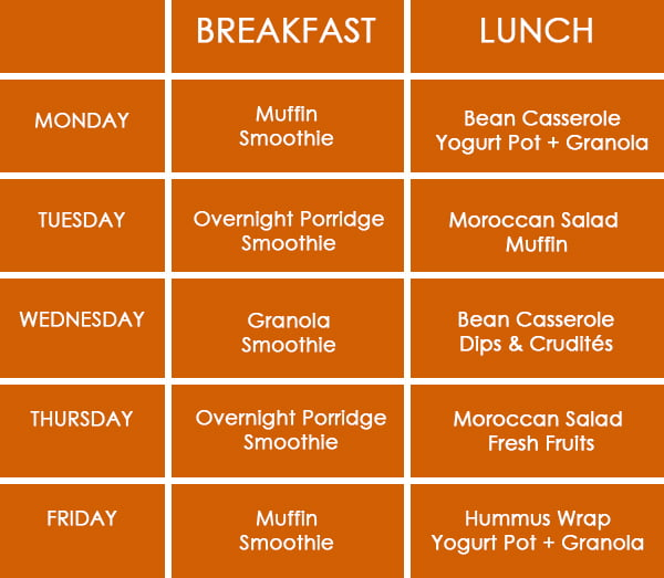 Meal Prep Meal Plan
