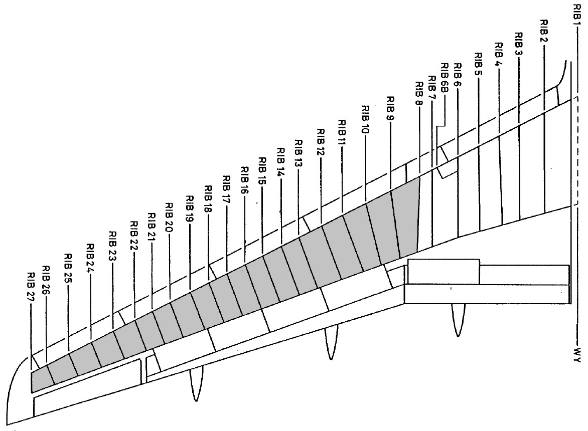 Winglets And Sharklets