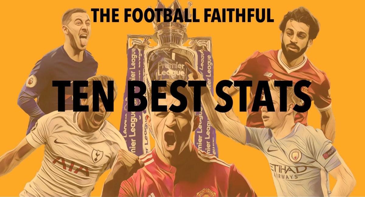 Premier League weekend - 10 best stats