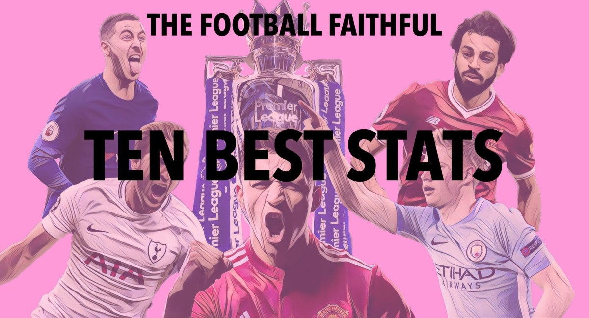 Premier League weekend - 10 best stats