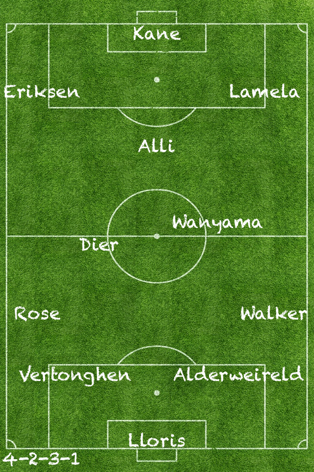 4 2 3 1 Tottenham S Best Xi With Wanyama And The Expected Attacking Arrival