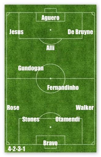 Manchester City Dele Alli