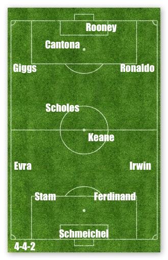 Manchester United best team under Ferguson