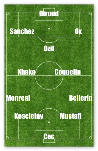 Arsenal Best XI 2016/17