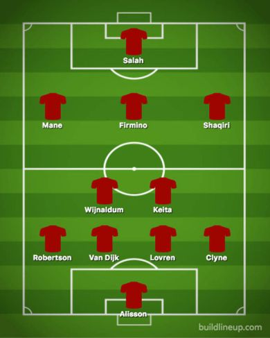 Liverpool predicted lineup vs Fulham