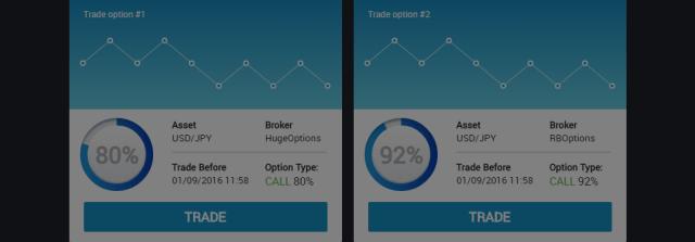 Prizm Tech Trading Signals Software