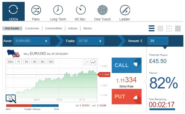 SRB Group UDO Trading Platform