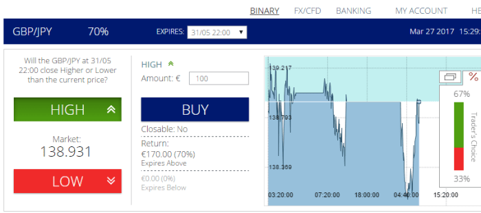 Tradex Options Broker Review
