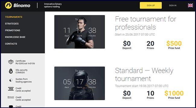Binomo Binary Option Trading Tournaments