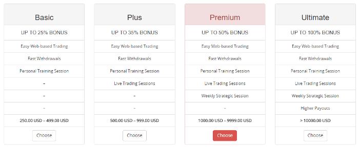 EZ TradeOptions Account Types