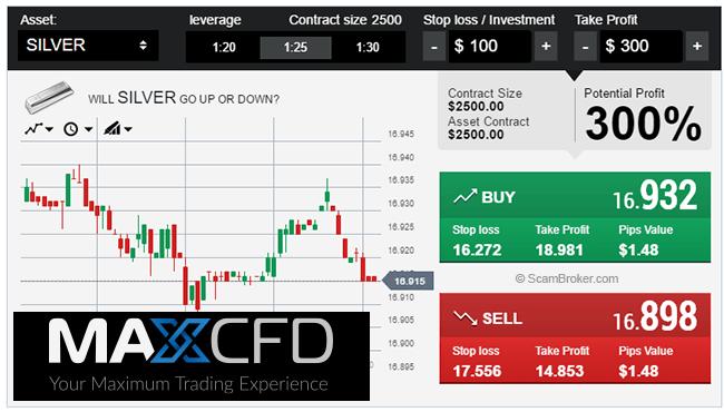MaxCFD Trading Platform