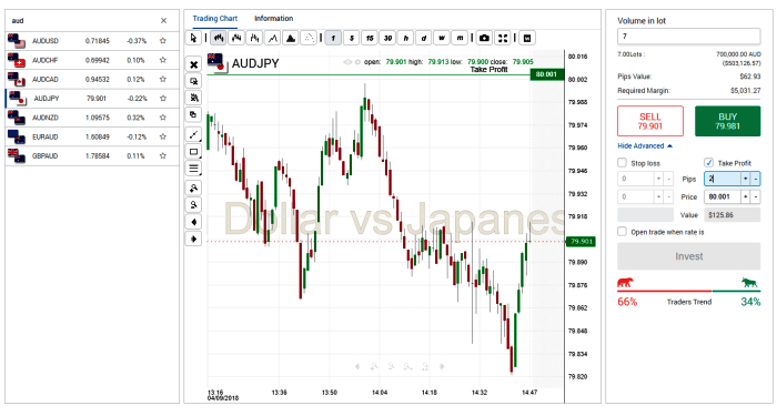 First Index MT4 Trading Platform