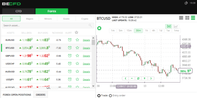 BECFD Brokers Trading Platform