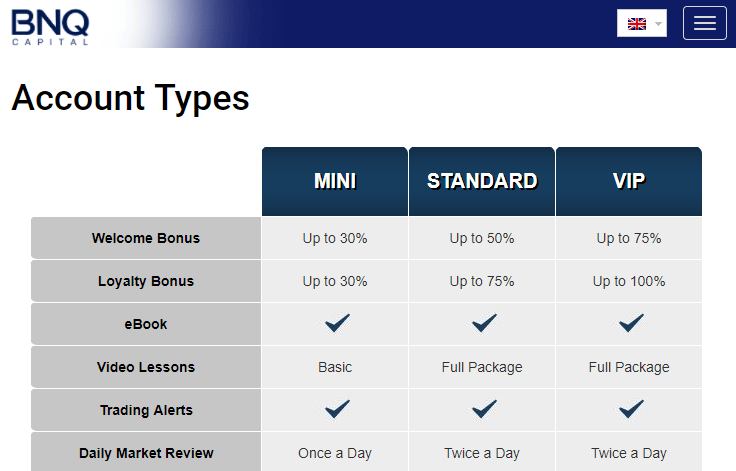 BNQ Capital Forex Brokers