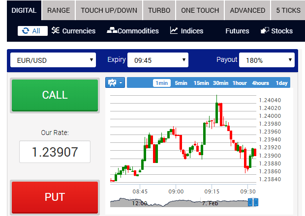 OptionStars Option Trading Software