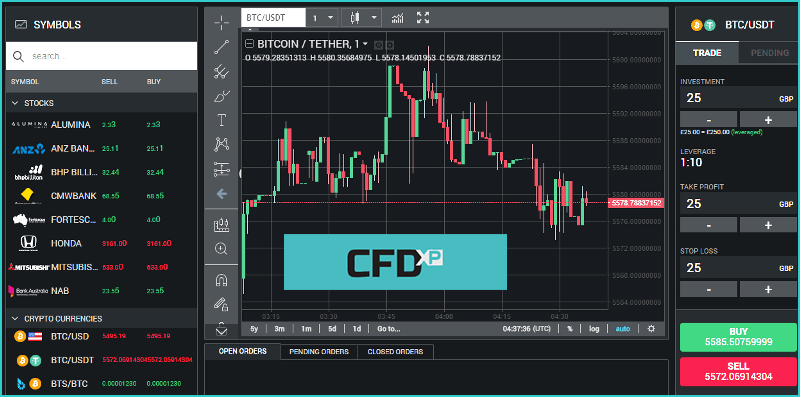 CFDXP Broker Trading Software Reviews
