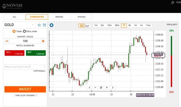 NovusCM Trading Platform