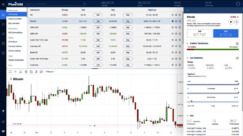 Plus500 New Trading Platform