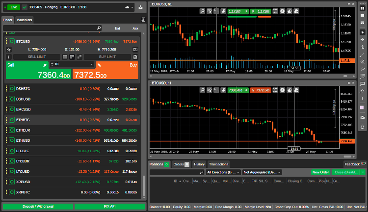 31FX CTrader Forex Brokers Platform