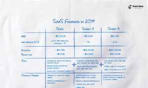 Startup fundraising napkin