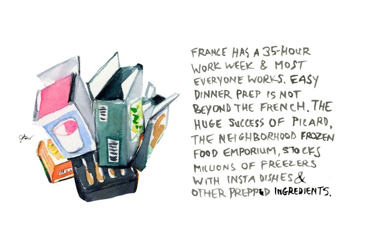 French fridge essentials by Jessie Kanelos Weiner, thefrancofly.com