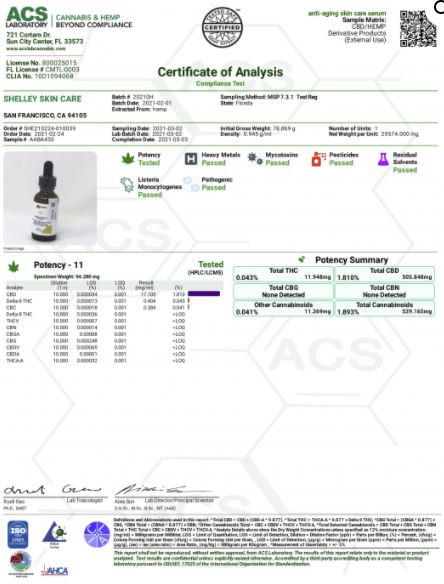 COA for hemp certification and efficacy
