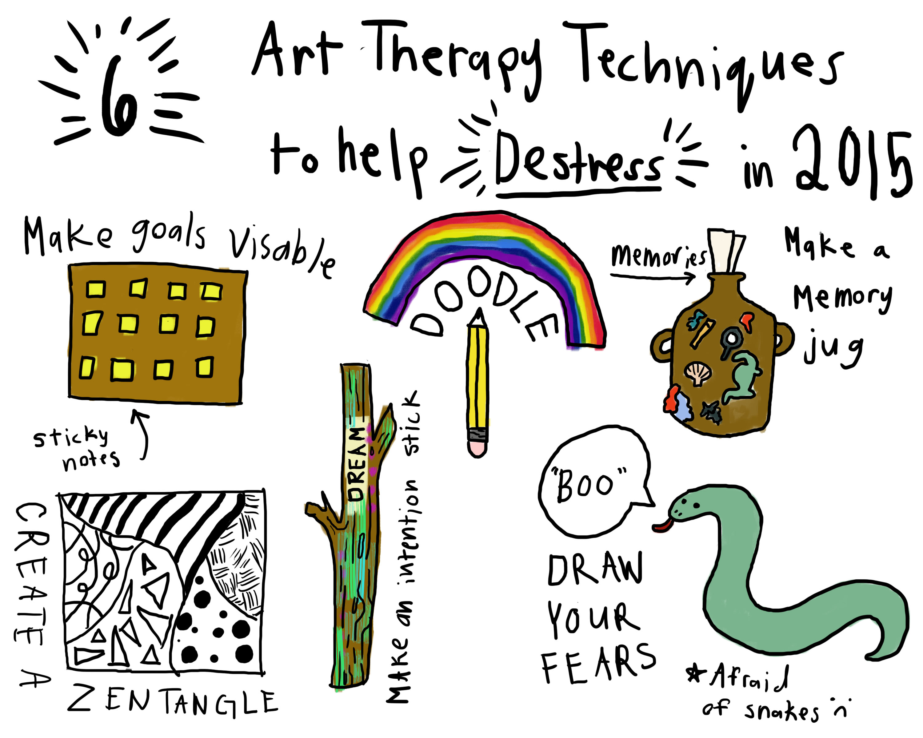 6 Art Therapy Techniques To De Stress In The