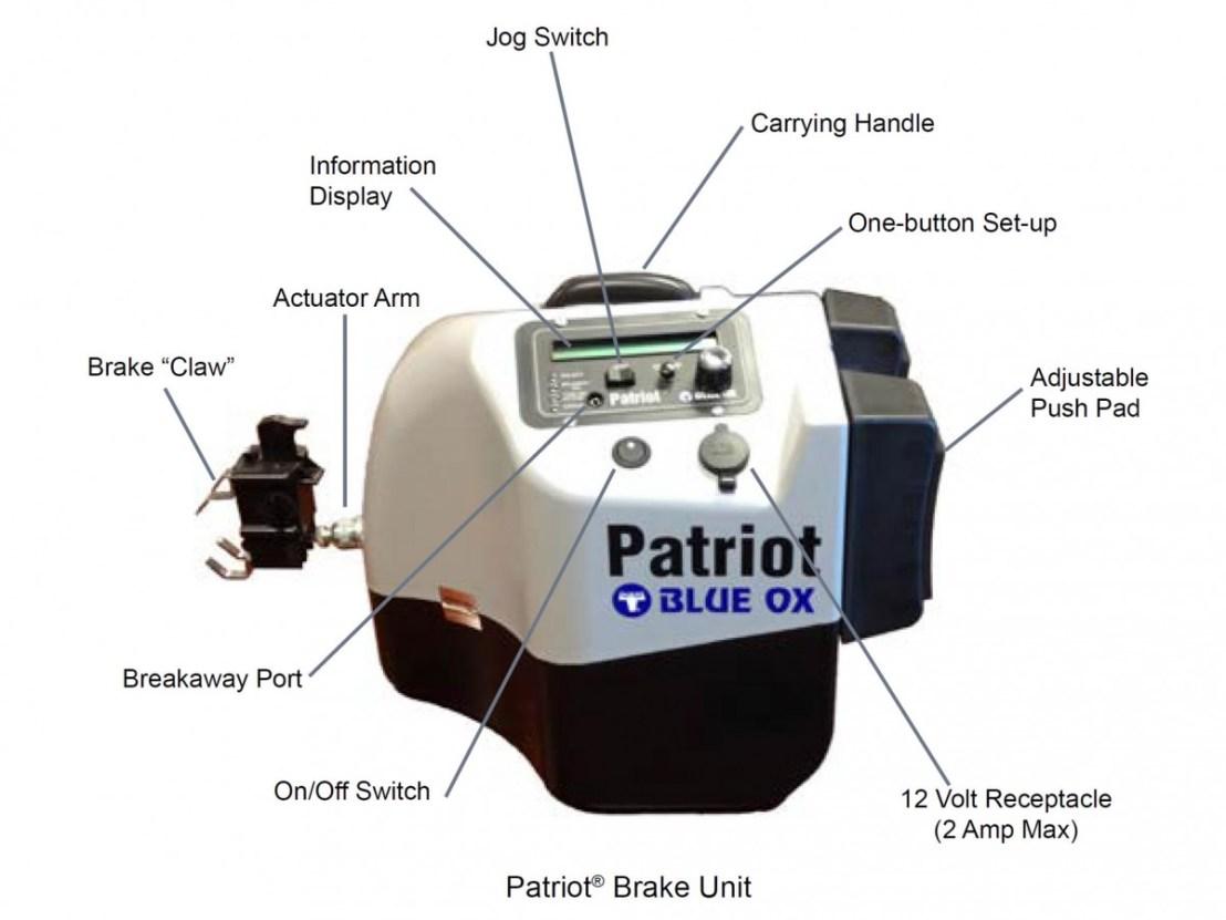 Patriot Supplemental Braking System