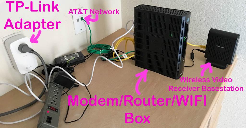 Ethernet Over Power Line Meets U-verse