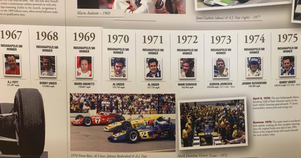 Indy Race Timeline