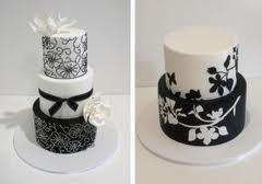 CakeFace Victoria Australia