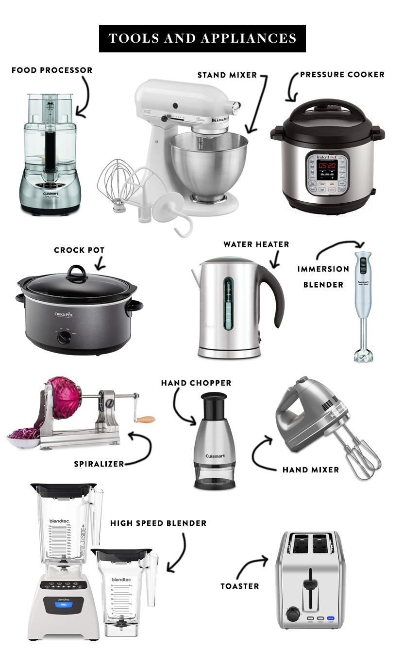 Basic Pressure Cooker Gaskets Essentials