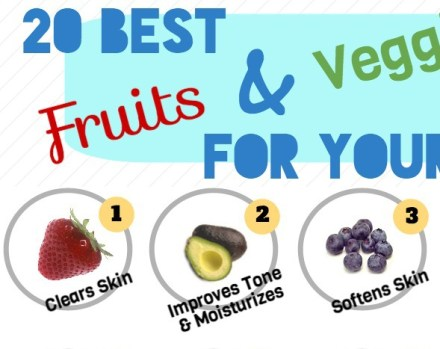 Fruits and Veggies Health Infographic