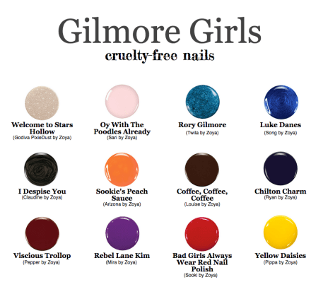 Gilmore Girls Nails