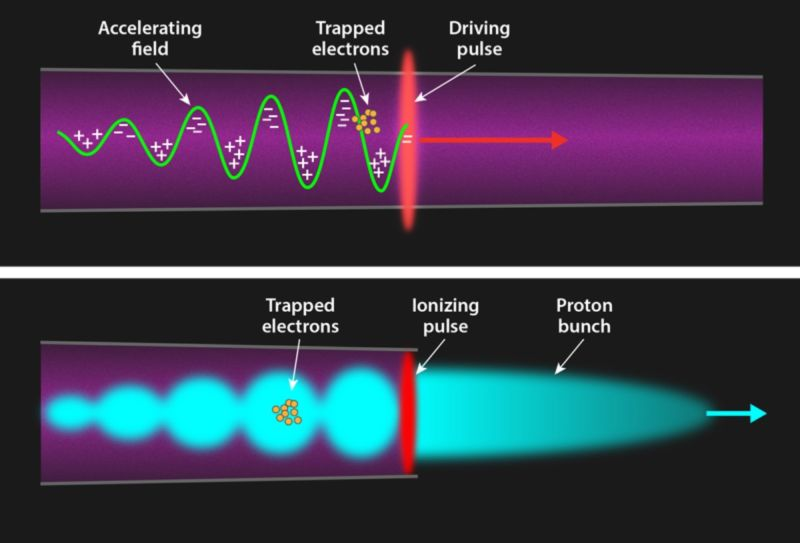 Physicists set world record in tabletop plasma acceleration with laser drill