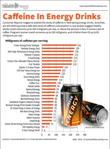 caffeine-content-energy-drinks-121024c-02