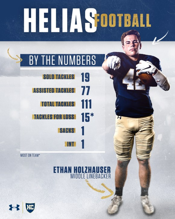 By the Numbers - Ethan Holzhauser