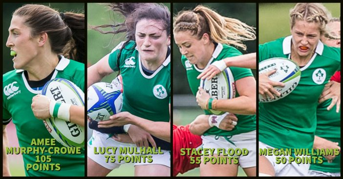 Ireland Women Sevens, Amee Murphy-Crowe, Lucy Mulhall, Stacey Flood, Megan Williams