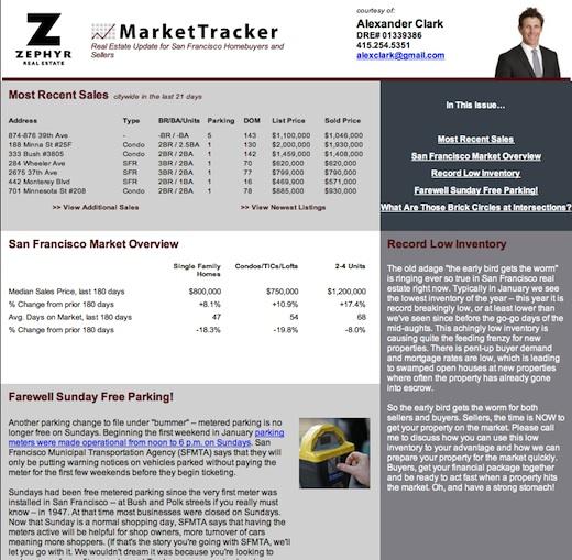 San Francisco Real Estate Market Snapshot