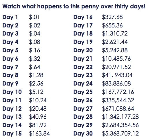 a-penny-doubled-everyday-month-min